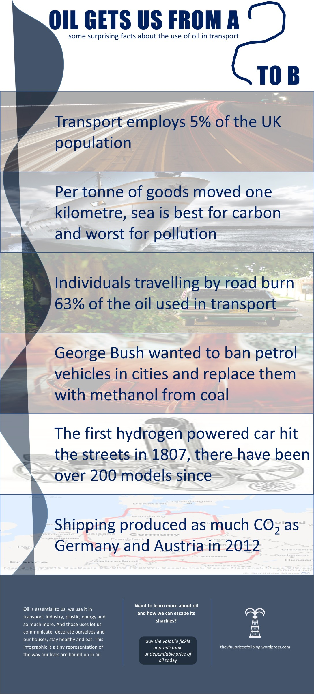 infographic-oilgetsusfromatob