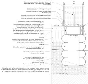 Round House Floor Construction